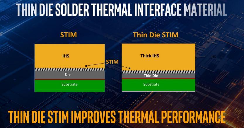 10th gen intel core desktop die solder thermal