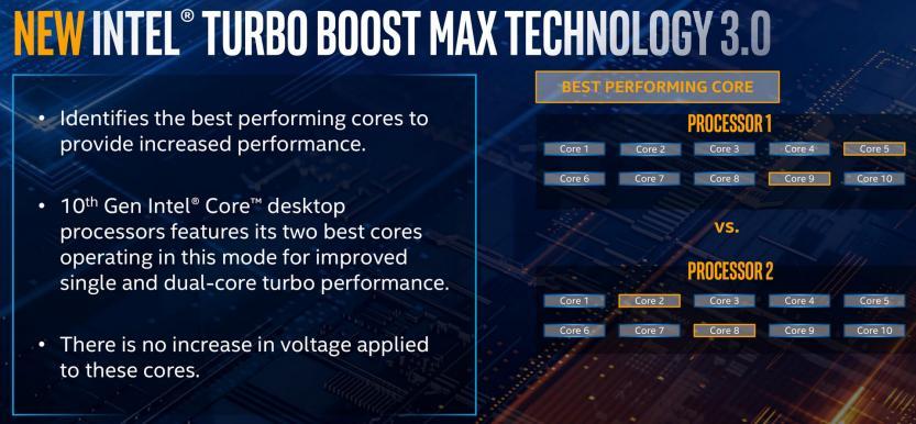 10th gen intel core desktop intel turbo max technology 3