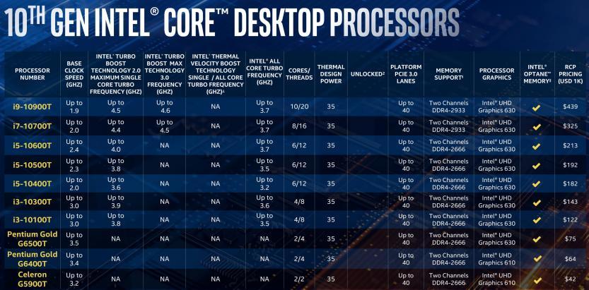 10th gen intel core desktop t family 35 watt tdp