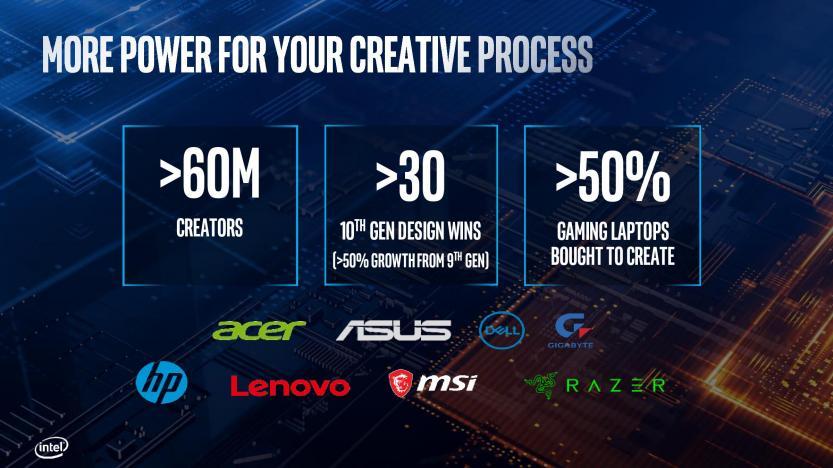 Lancio Intel Comet Lake 10 generazione miglioramenti delle piattaforme partner