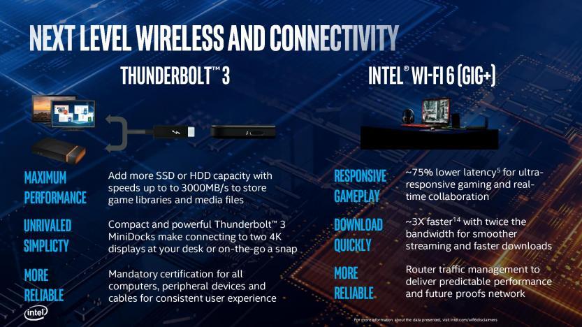 Lancio Intel Comet Lake 10 generazione wifi 6 e thunderbolt 3