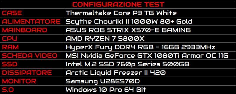 amd 5800x configurazione test