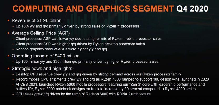amd computing graphics q4 2020
