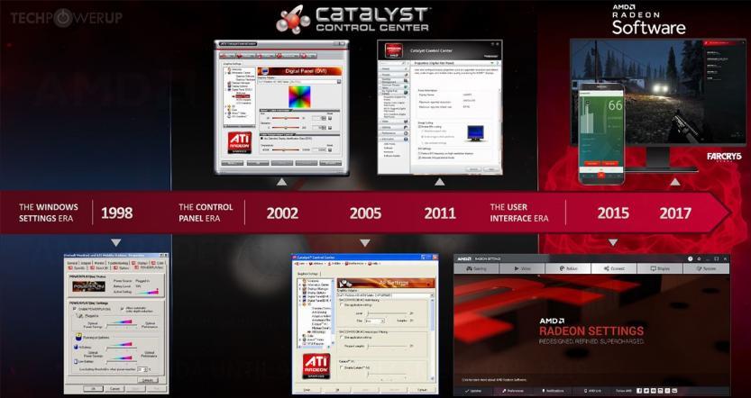 amd radeon software evolution