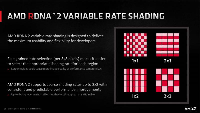 amd rdna 2variable rate shading