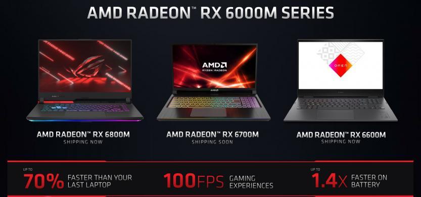 amd rx 6000m lineup