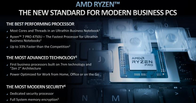 AMD Ryzen 4000 specifiche principali