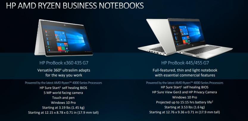 HP ProBook x360 e ProBook 445/447 G7