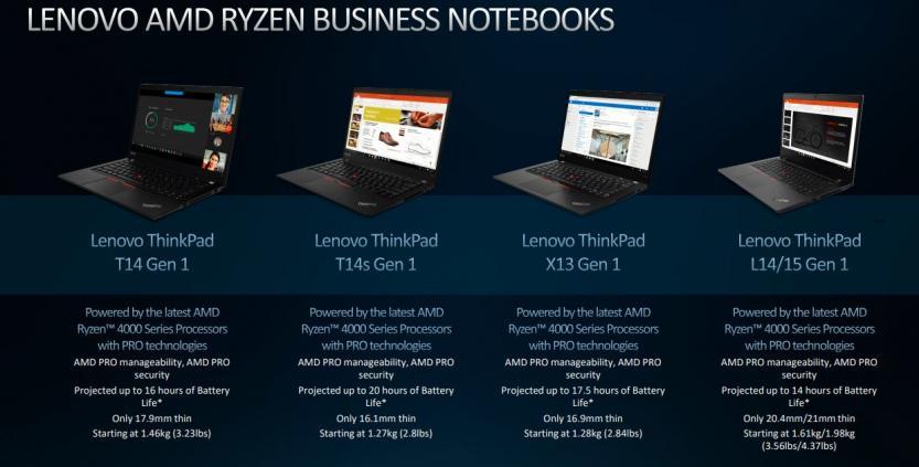 amd ryzen notebook lenovo