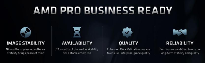 amd ryzen 5000 pro features