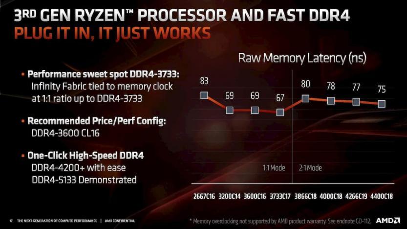 amd ryzen memory latency