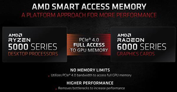 amd smart access memory ryzen 5000