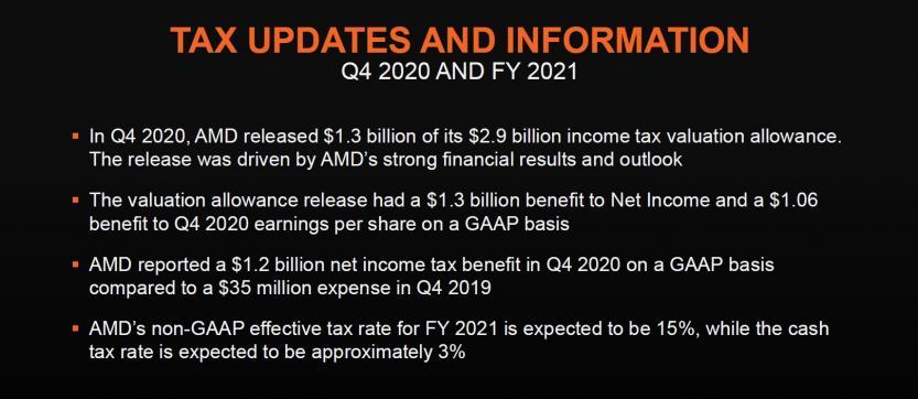 amd tax income