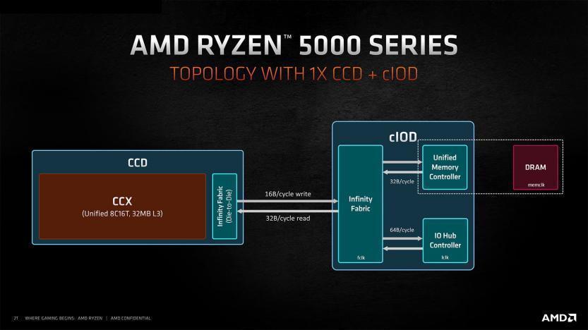 amd zen 3 architetture ryzen 5000 memory controller ryzen 5600x 5800x
