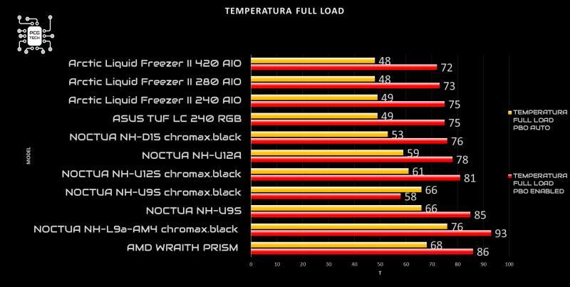 arctic liquid frezzer ii 240 full