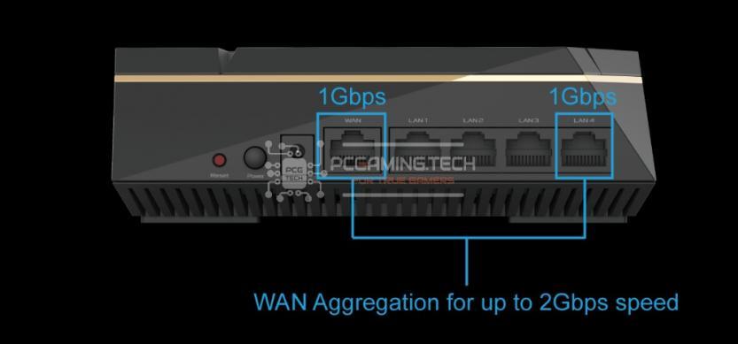 Asus RT-AX92U 2 pack AiMesh AX6100 wan aggregation link aggregation