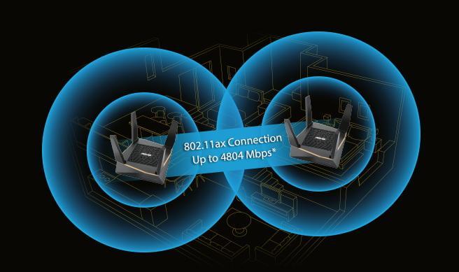 Asus RT-AX92U 2 pack AiMesh AX6100 aimesh wifi