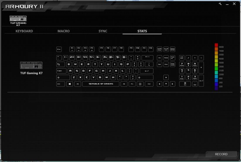 Asus Tuf gaming k7 armoury ii software stats