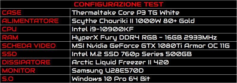 asus tuf z590 plus wifi recensione piattaforma test