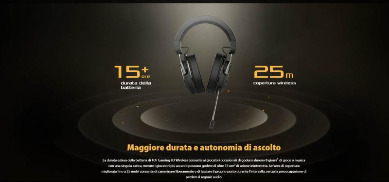 asus_tuf_h3_wireless features2