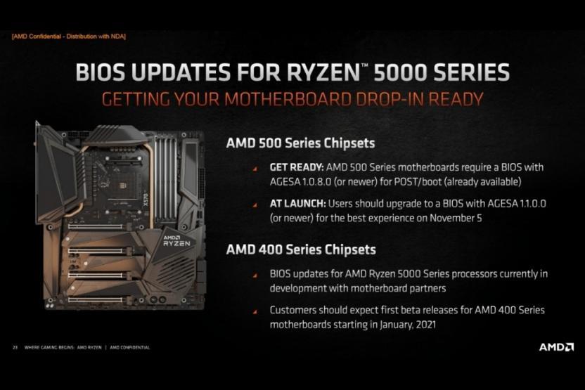 bios update for amd ryxzen 5000 series