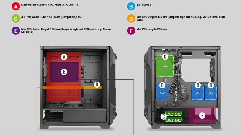case pc gaming antec df600 flux mid tower spazi interni