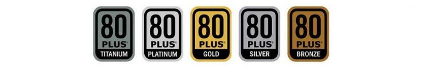 certificazione alimentatore pc classe 80plus