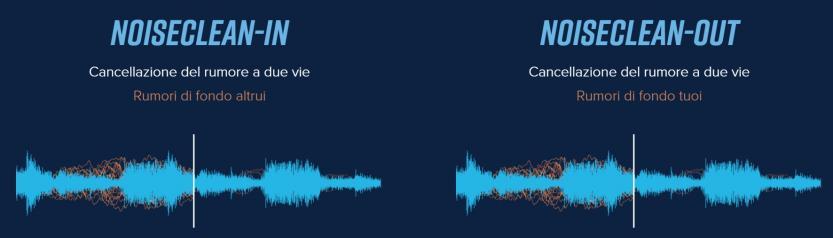 creative sound blaster play 4 noise cancellation