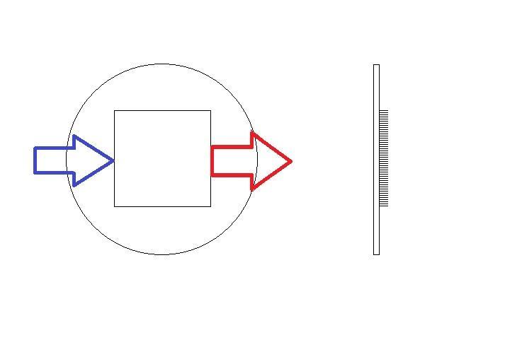 dissipatore liquido interno schema
