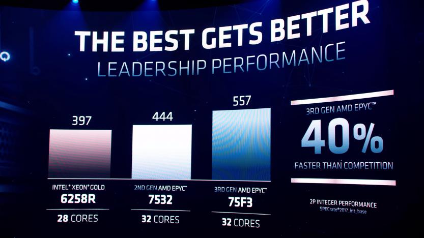 epyc milan 32 performance