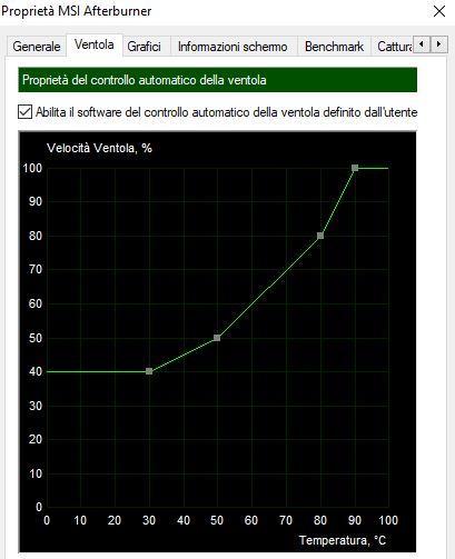 controllo velocità della ventola e grafico in msi afterburner
