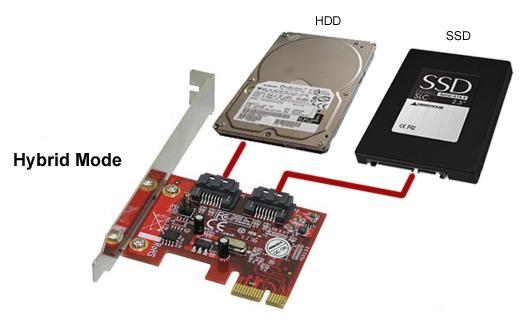 configurazione con ssd e hd