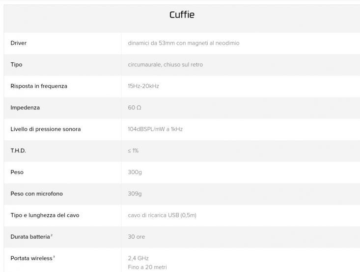 hyperx clud ii wireless 71 spec cuffie