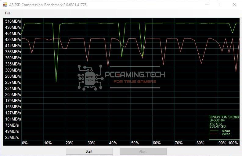 Kingston KC600 AS SSD Compression Benchmark