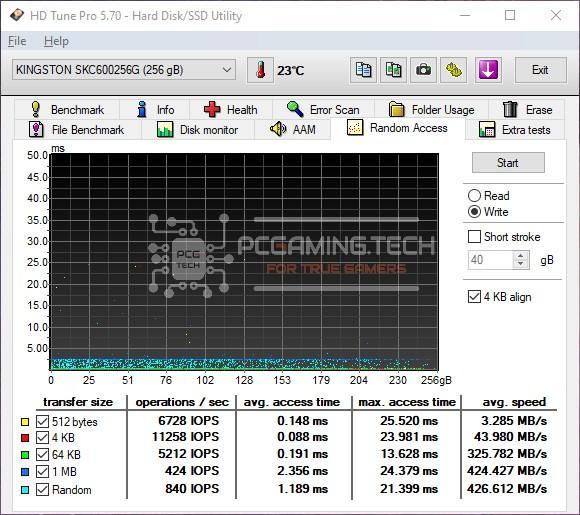 Kingston KC600 HDTune Write random access Benchmark