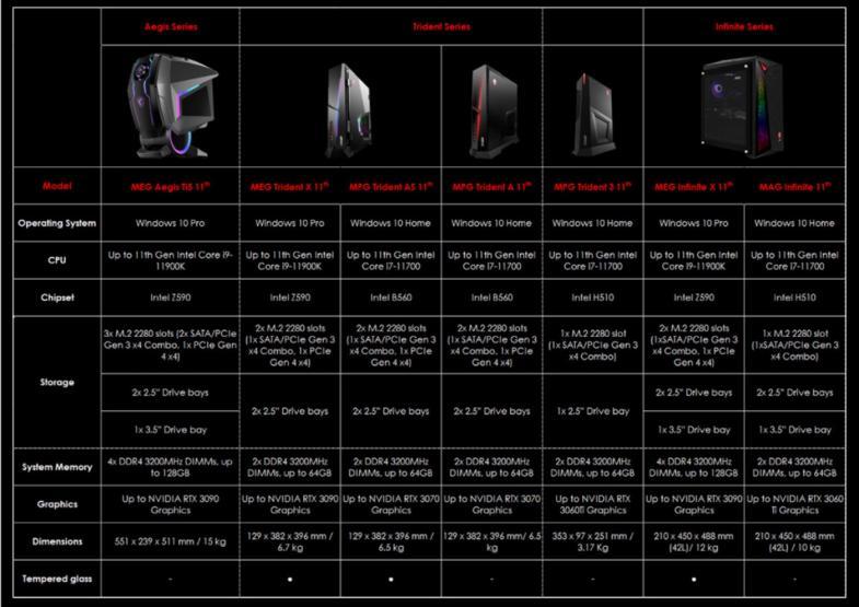 linea msi desktop gaming