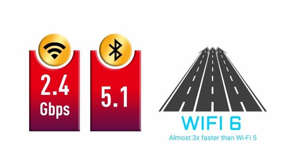 msi schedemadri serie mpg tecnologia wifi6