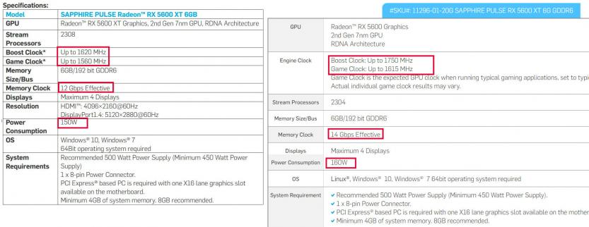 New BIOS for Sapphire Radeon RX 5600 XT