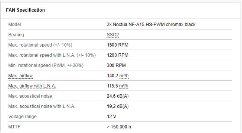 Noctua NH-D15 spec tab 2 fan