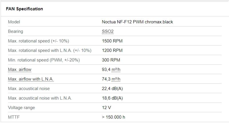 Noctua NH-U12S chromax.black spec tab 2