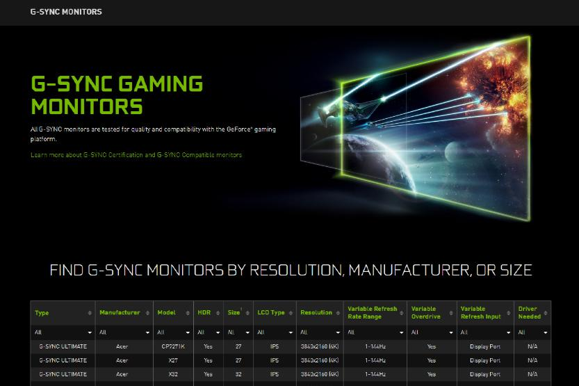 sito web NVIDIA compatibilità G-SYNC monitor pc