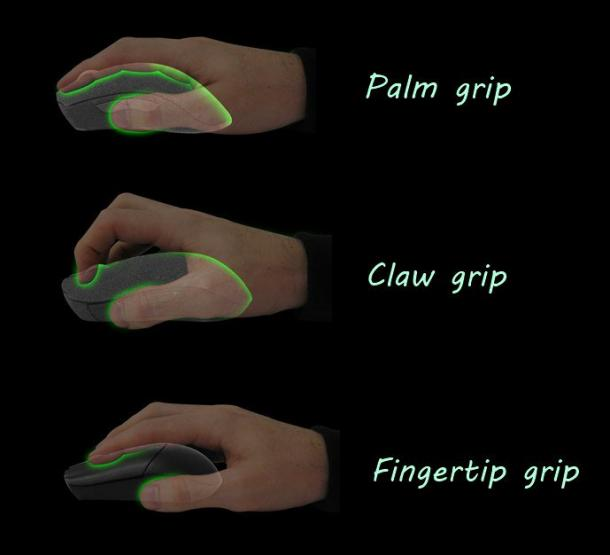 Tipi di prese del mouse: Palm grip, Claw grip e Fingertip grip
