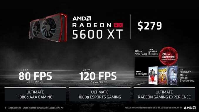 Radeon Rx 5600 XT street price