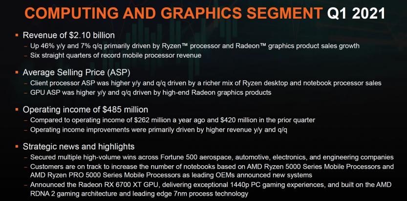 q1 21 computing e graphics