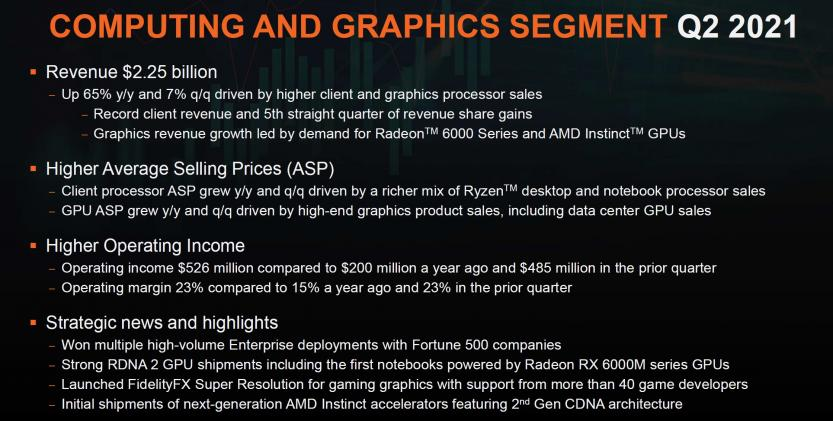 q2 2021 computing e graphics