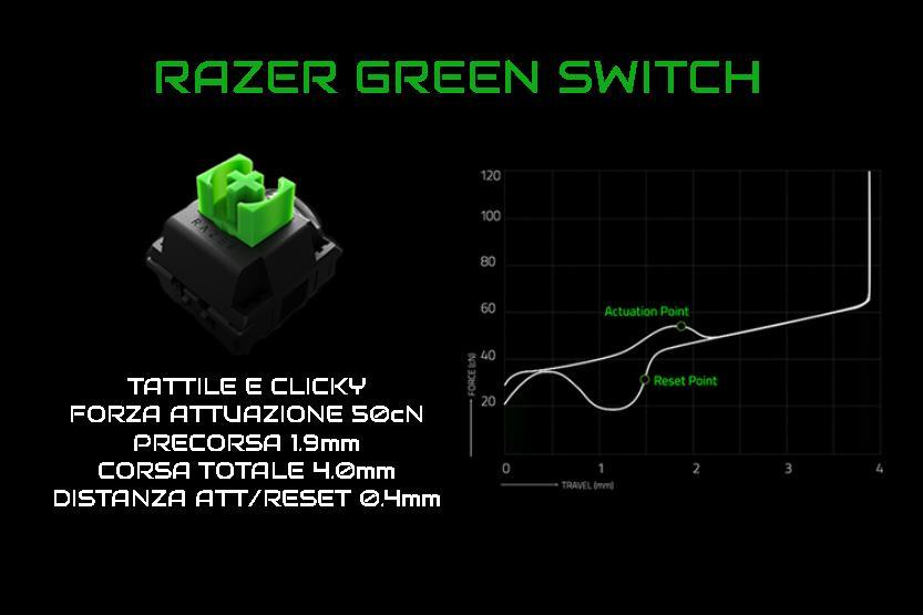 RAZER GREEN SWITCH TATTILE E CLICKY