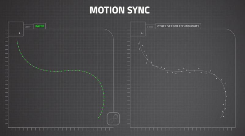 razer_viper_8khz_motion_syncu