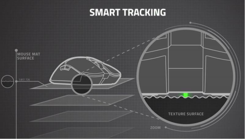 razer_viper_8khz_smart_tracking