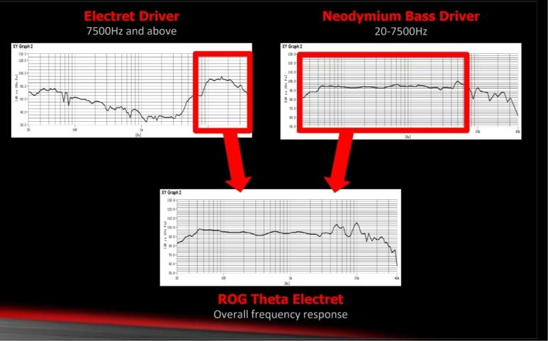 rog theta electret frequenze elettrete neodimio