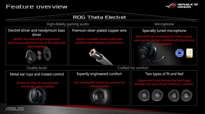 rog theta electret main features